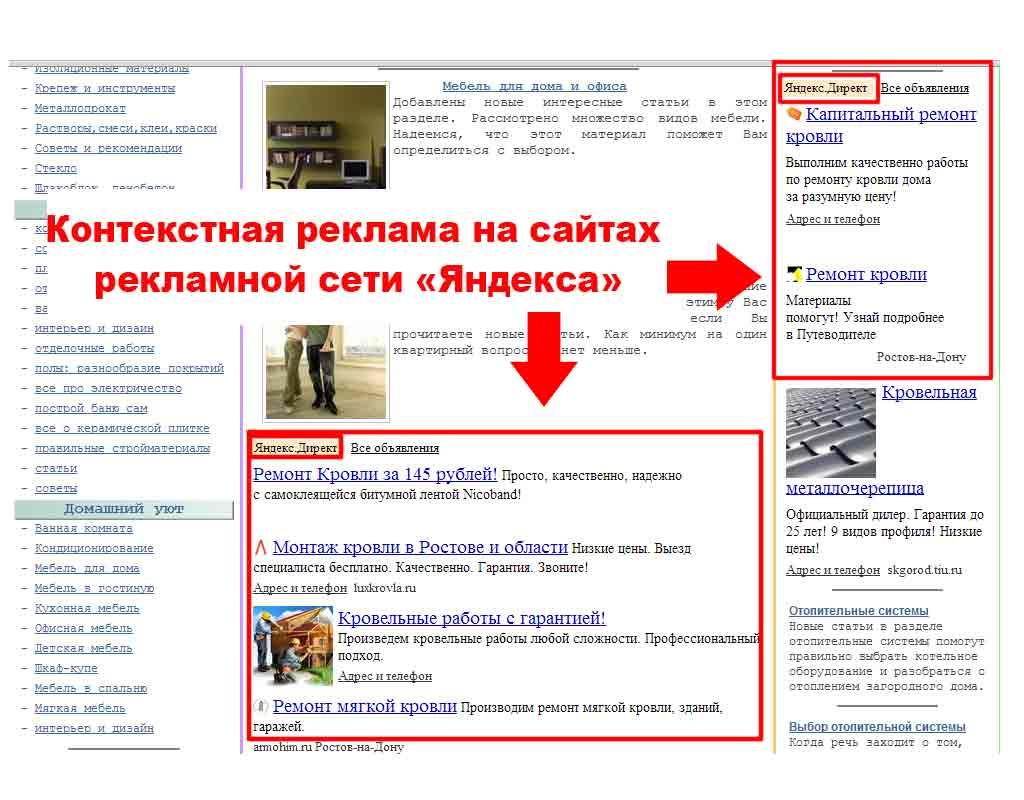 Расположение рекламных модулей в рекламной сети «Яндекса»